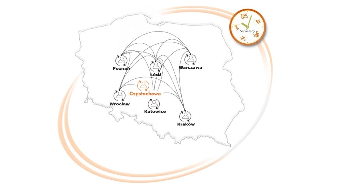 szybka dostawa na terenie wielu miast